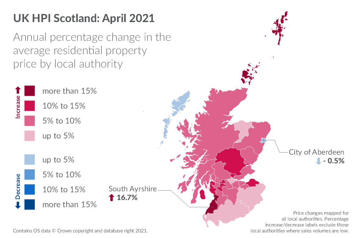 HPI percentages April 2021