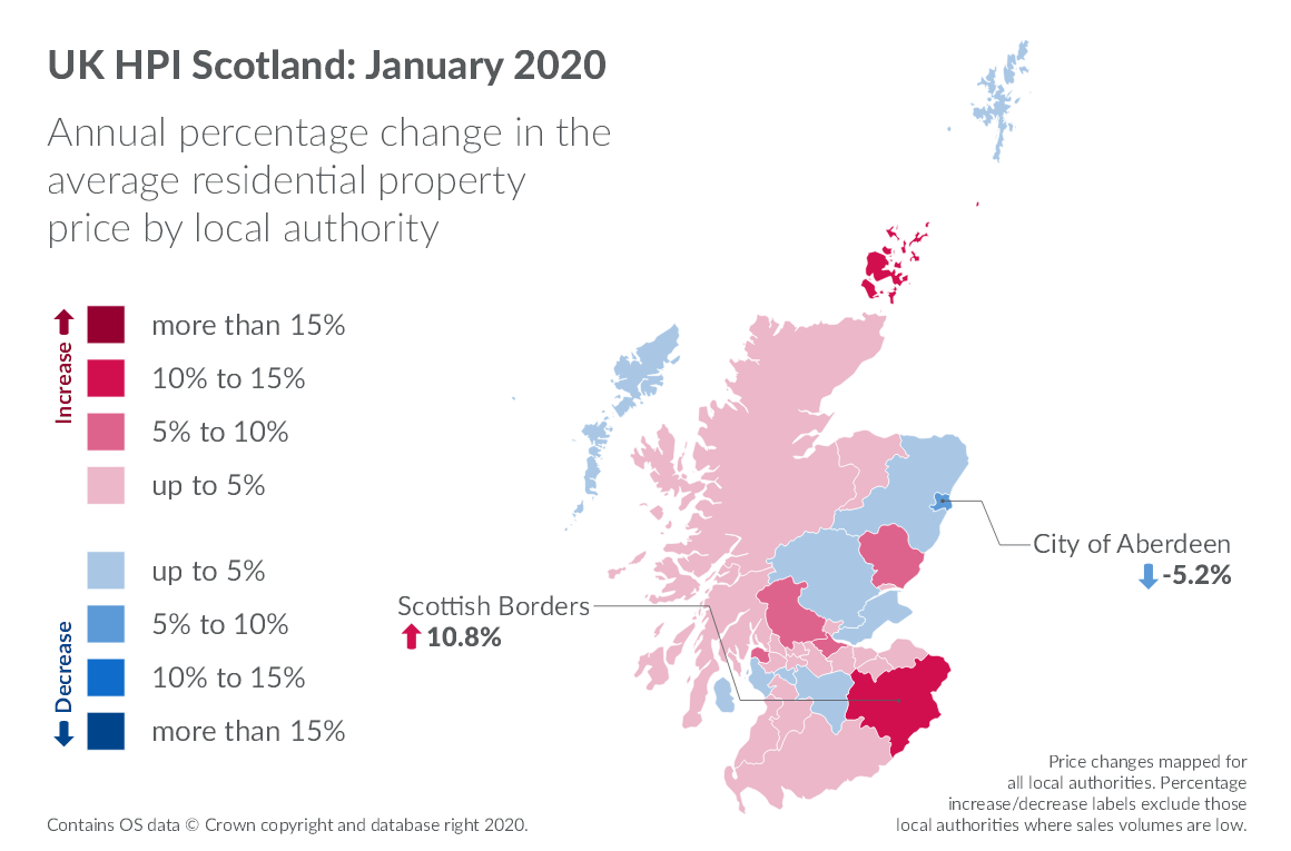 Annual percentage change in the average residential property price by local authority