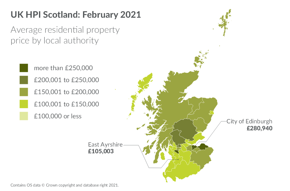 UK HPI Scotland: February 2021 average residential price by local authority