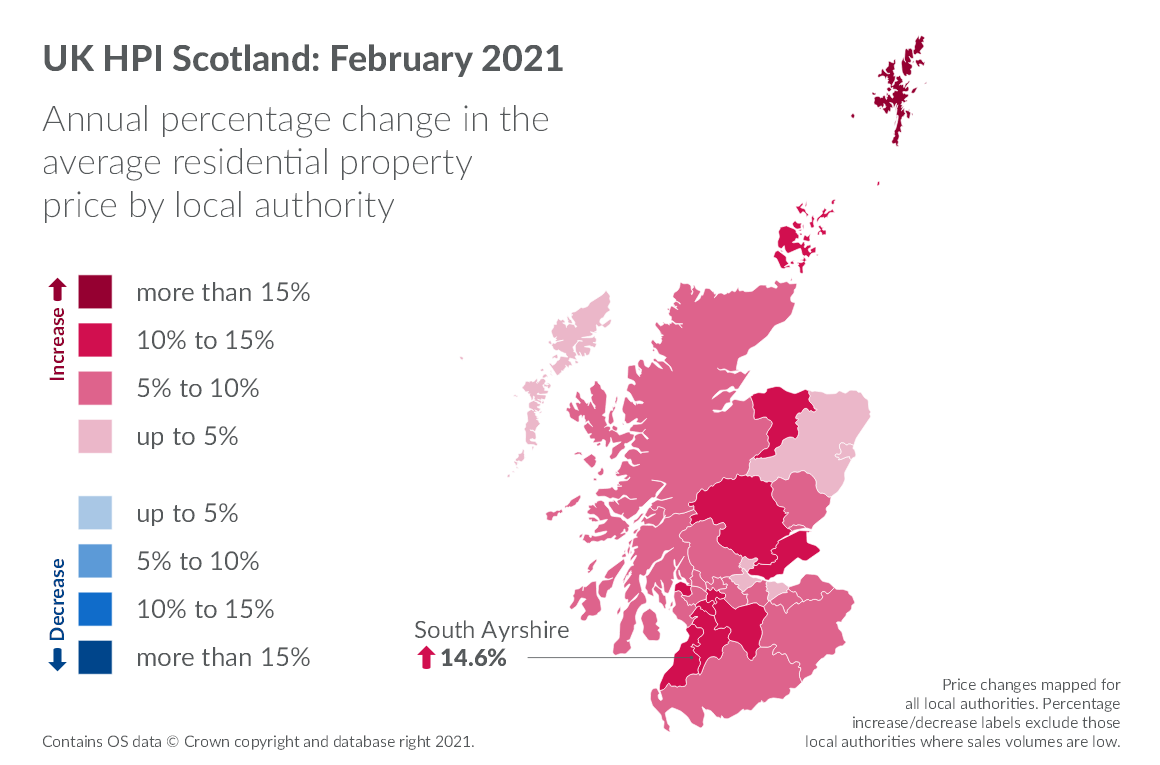 UK HPI Scotland: February 2021 annual percentage change in the average property price by local authority