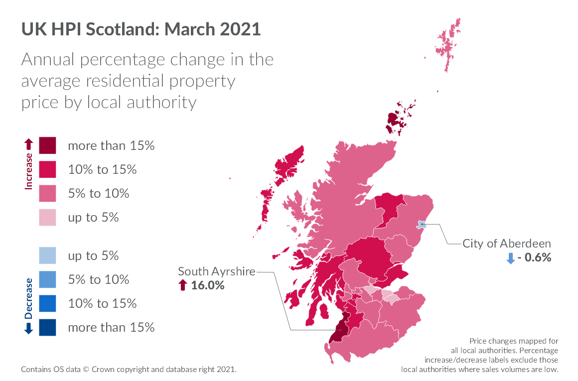 UK HPI Scotland March 2021: Annual percentage change in the average residential property price by local authority