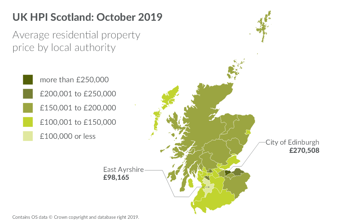 Map show of Scotland showing average residential price by local authority in October 2019