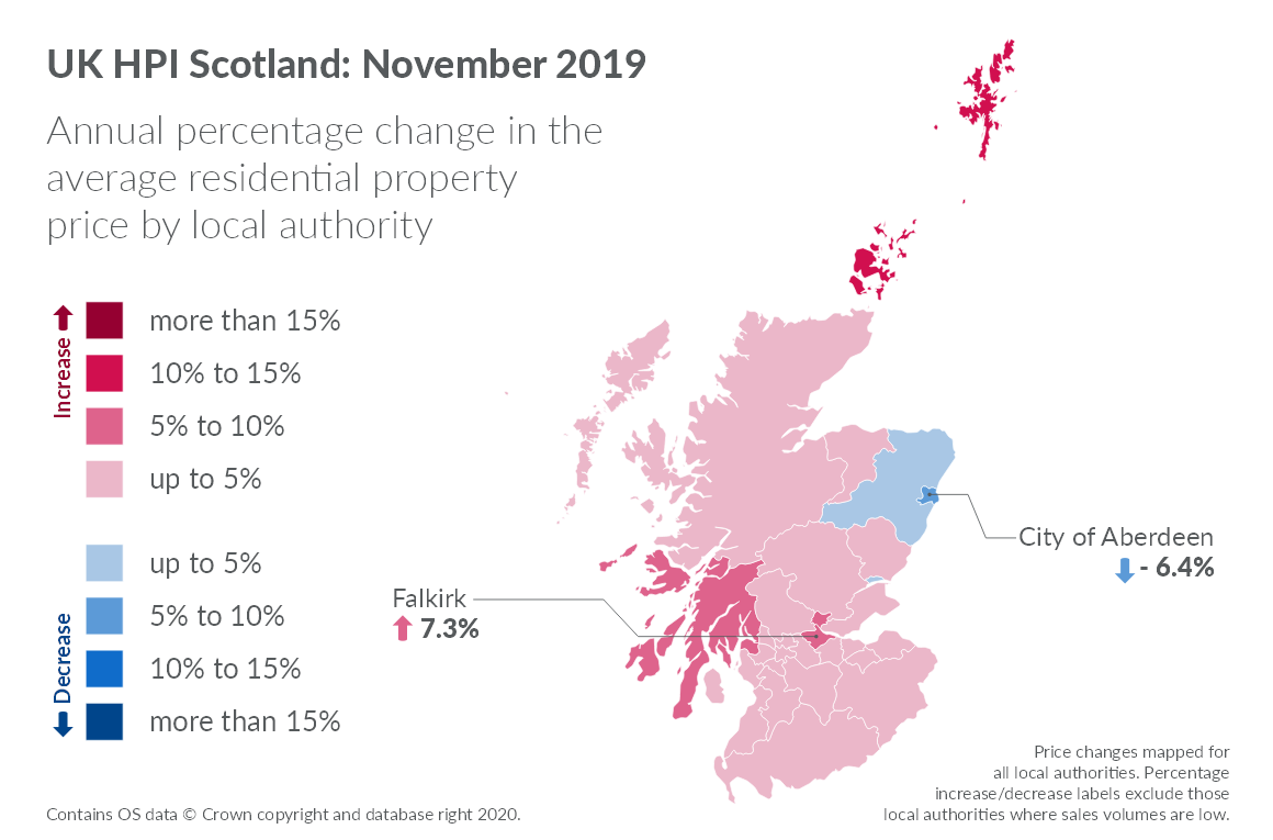Map showing annual percentage change in the average residential property price by local authority for November 2019