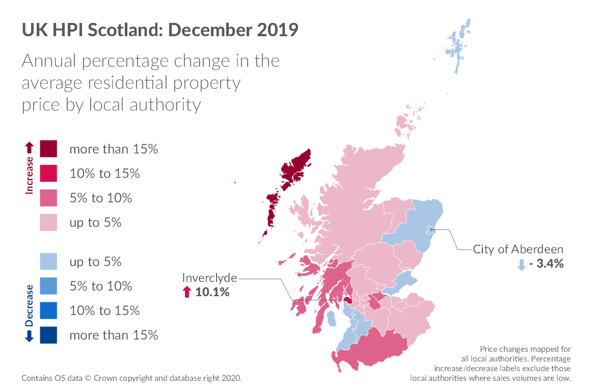 Map showing annual percentage change in the average residential property price by local authority